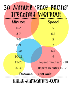 30 minute race pacing treadmill workout