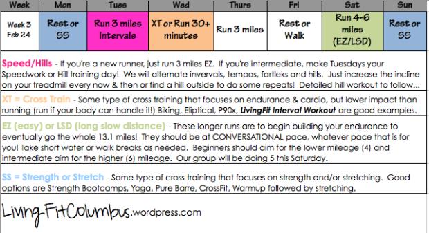 Week 3 training