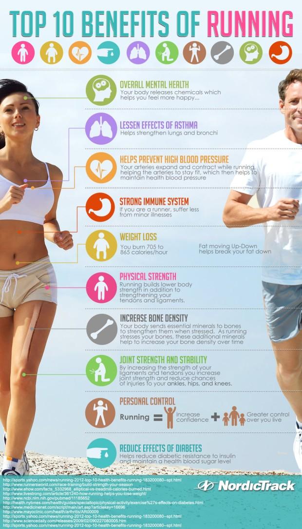 running_infographic